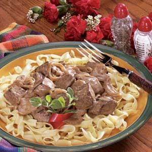Sirloin Tips With Mushrooms Recipe