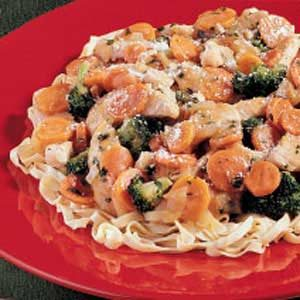 Turkey Linguine Recipe